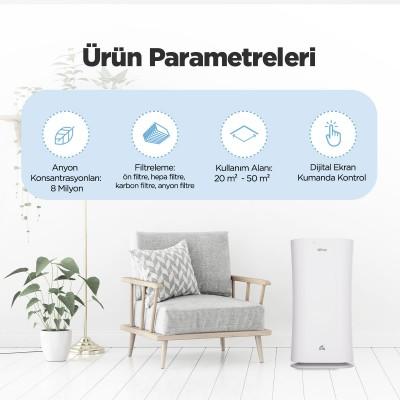 UVC Özellikli Akıllı Hava Temizleme Cihazı Breathe
