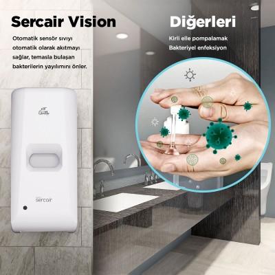 Otomatik Sensörlü El Dezenfektan Makinesi Sercair Vision